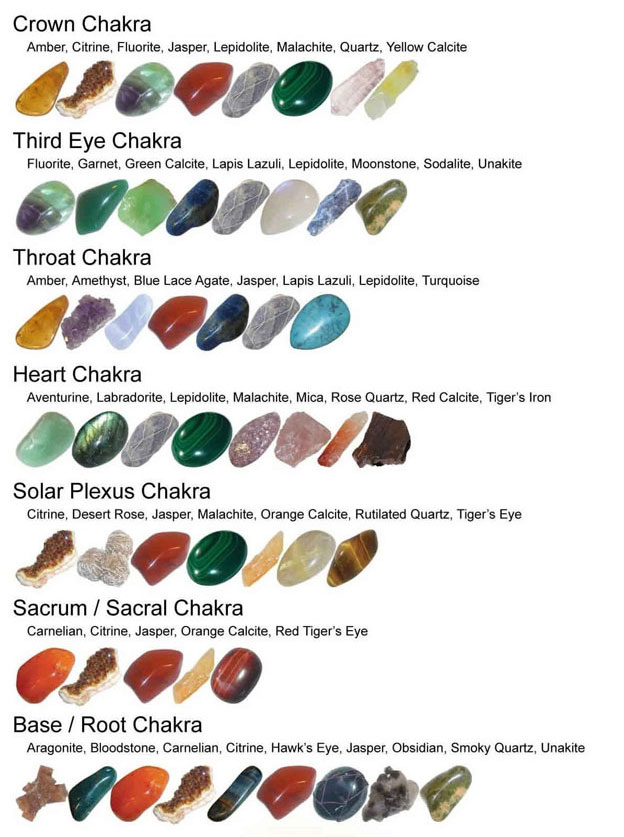 Why Use Natural Healing Stones